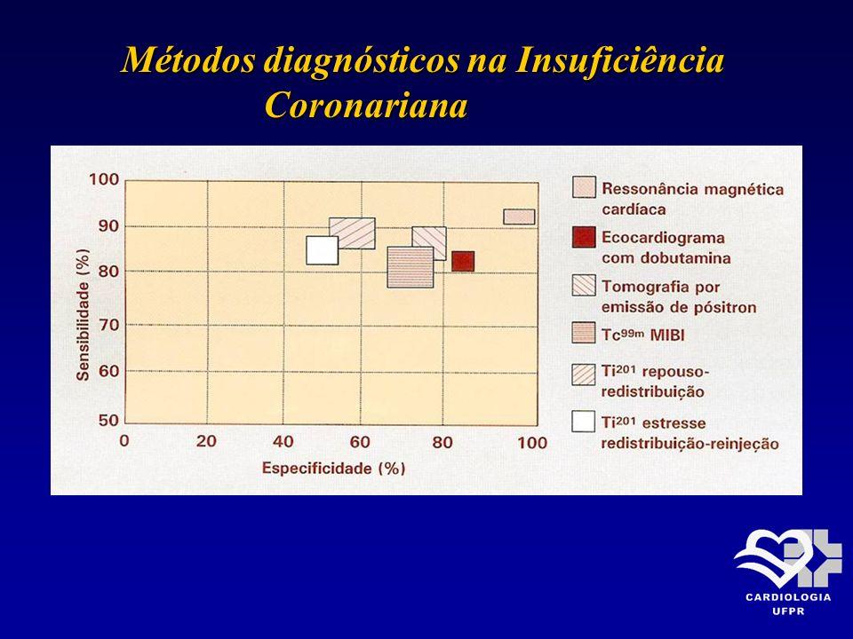 Métodos diagnósticos na Insuficiência Coronariana