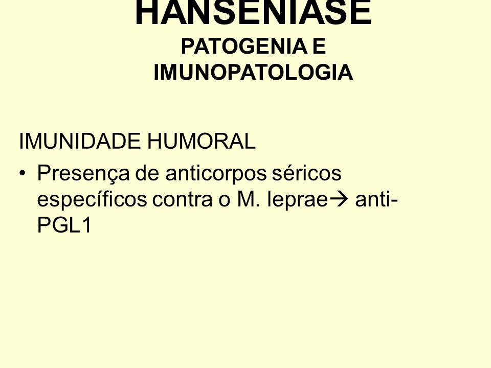 HANSENÍASE PATOGENIA E IMUNOPATOLOGIA
