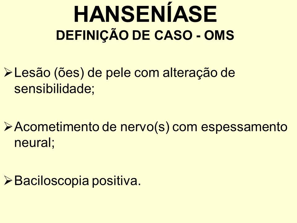 HANSENÍASE DEFINIÇÃO DE CASO - OMS