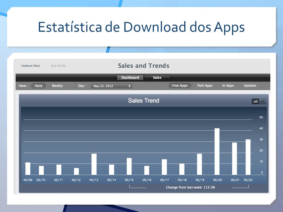 Estatística de Download dos Apps