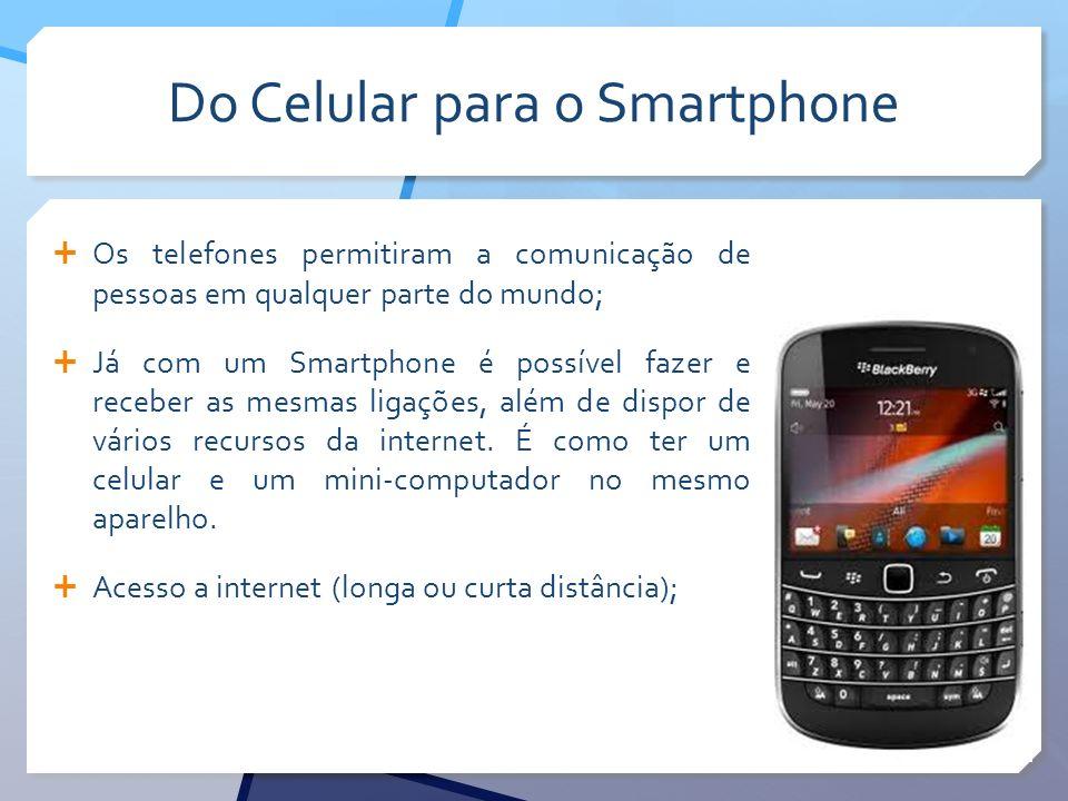 Do Celular para o Smartphone
