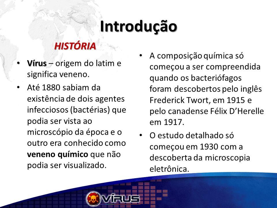 Introdução HISTÓRIA.