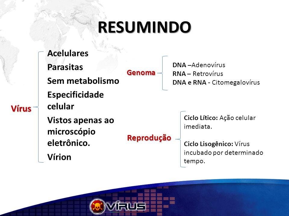 RESUMINDO Acelulares Parasitas Sem metabolismo Especificidade celular
