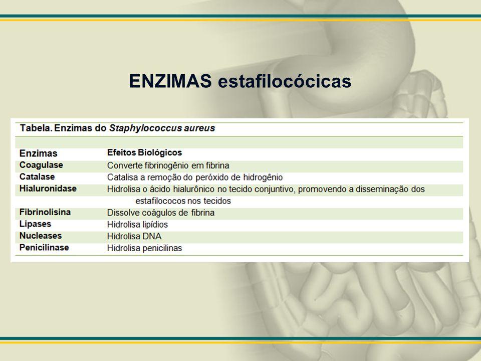 ENZIMAS estafilocócicas