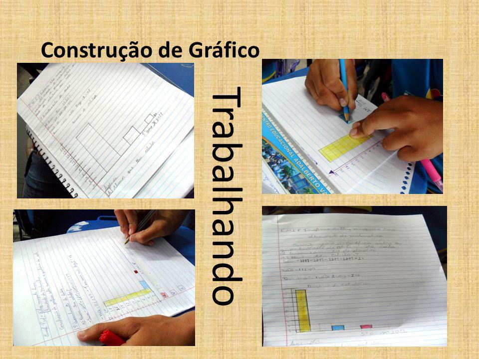 Construção de Gráfico Trabalhando
