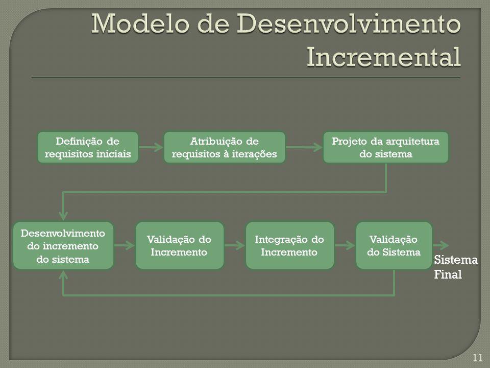 Modelo de Desenvolvimento Incremental