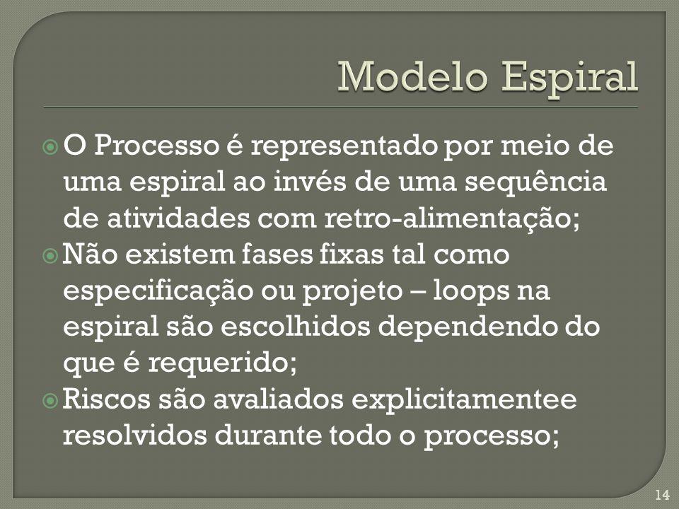 Modelo Espiral O Processo é representado por meio de uma espiral ao invés de uma sequência de atividades com retro-alimentação;