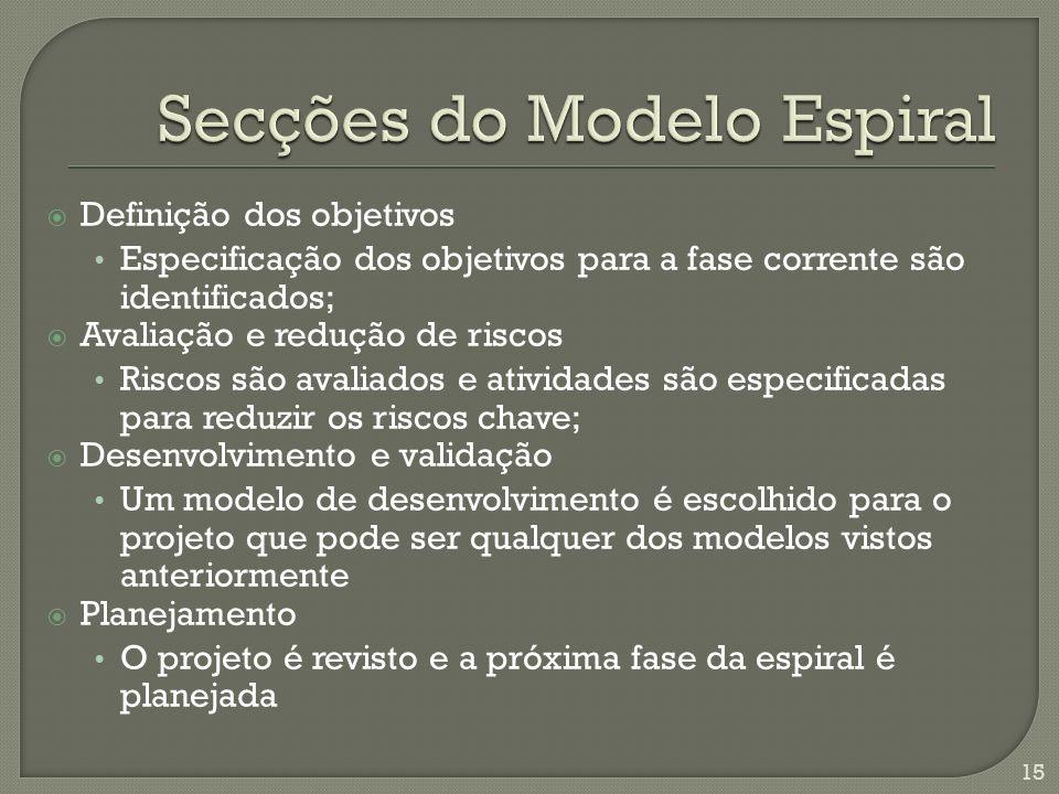 Secções do Modelo Espiral