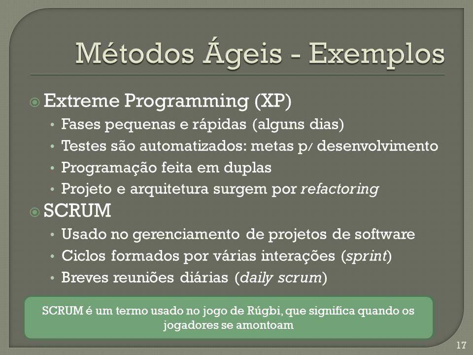 Métodos Ágeis - Exemplos