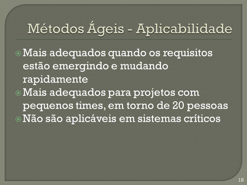 Métodos Ágeis - Aplicabilidade