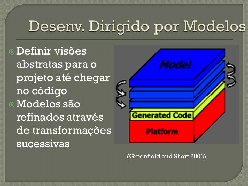 Desenv. Dirigido por Modelos