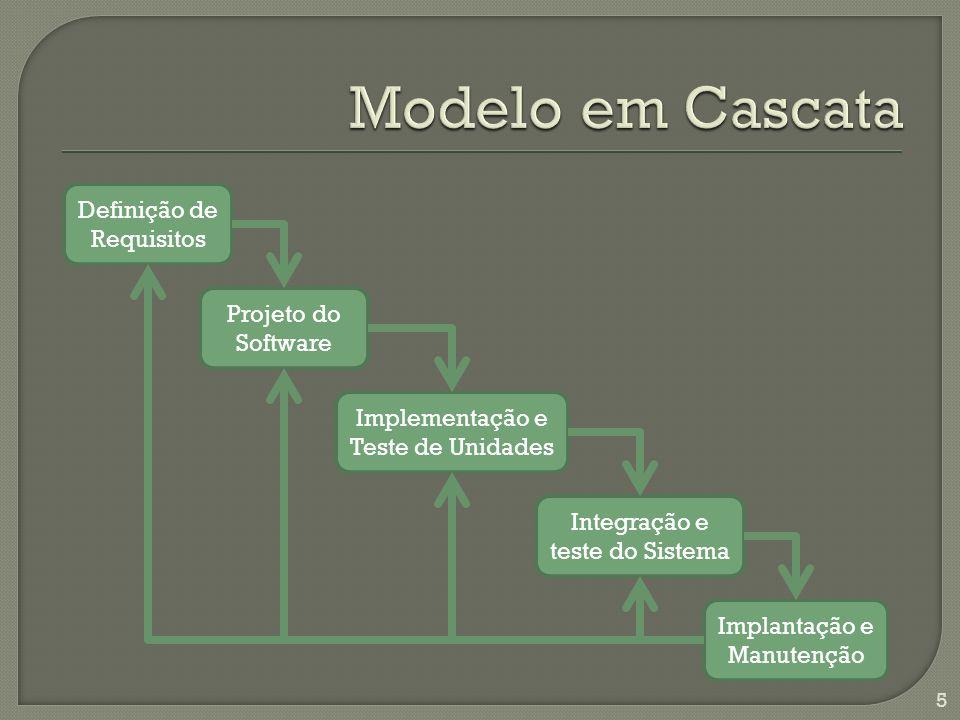 Modelo em Cascata Definição de Requisitos Projeto do Software