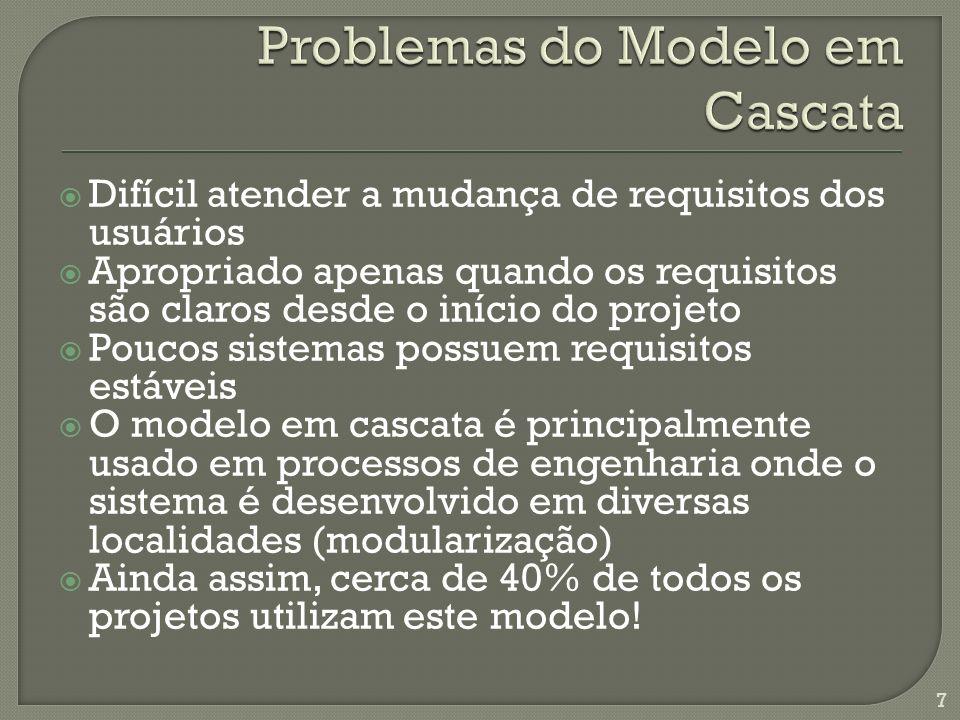 Problemas do Modelo em Cascata