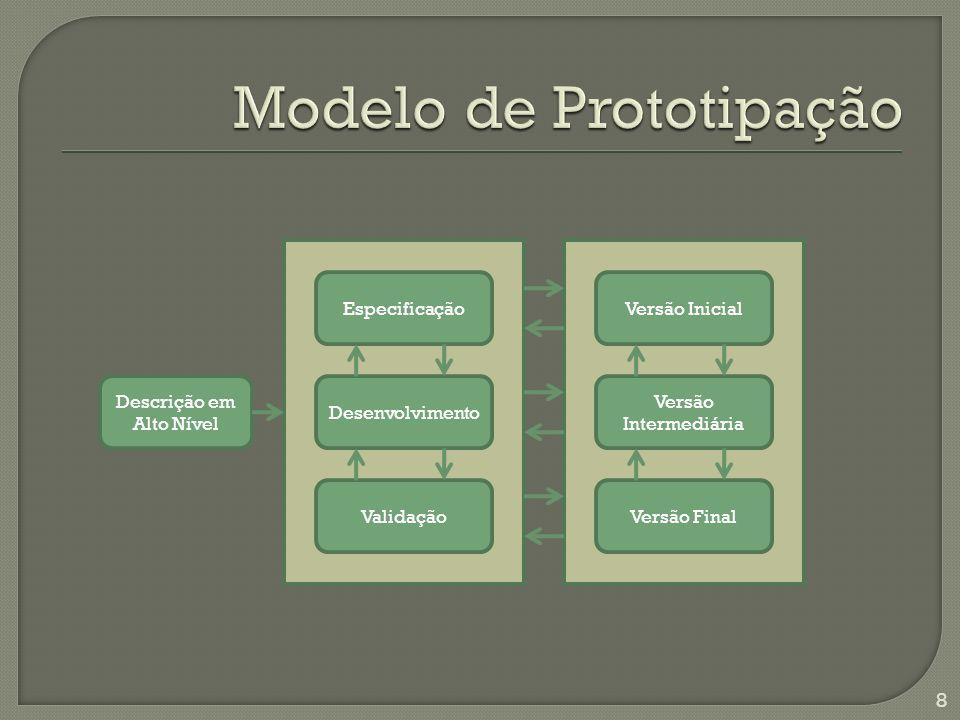 Modelo de Prototipação
