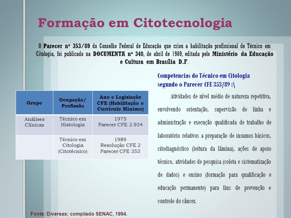 Formação em Citotecnologia