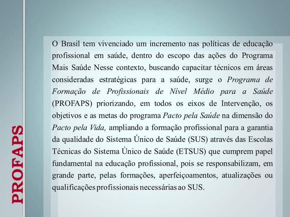O Brasil tem vivenciado um incremento nas políticas de educação profissional em saúde, dentro do escopo das ações do Programa Mais Saúde Nesse contexto, buscando capacitar técnicos em áreas consideradas estratégicas para a saúde, surge o Programa de Formação de Profissionais de Nível Médio para a Saúde (PROFAPS) priorizando, em todos os eixos de Intervenção, os objetivos e as metas do programa Pacto pela Saúde na dimensão do Pacto pela Vida, ampliando a formação profissional para a garantia da qualidade do Sistema Único de Saúde (SUS) através das Escolas Técnicas do Sistema Único de Saúde (ETSUS) que cumprem papel fundamental na educação profissional, pois se responsabilizam, em grande parte, pelas formações, aperfeiçoamentos, atualizações ou qualificações profissionais necessárias ao SUS.