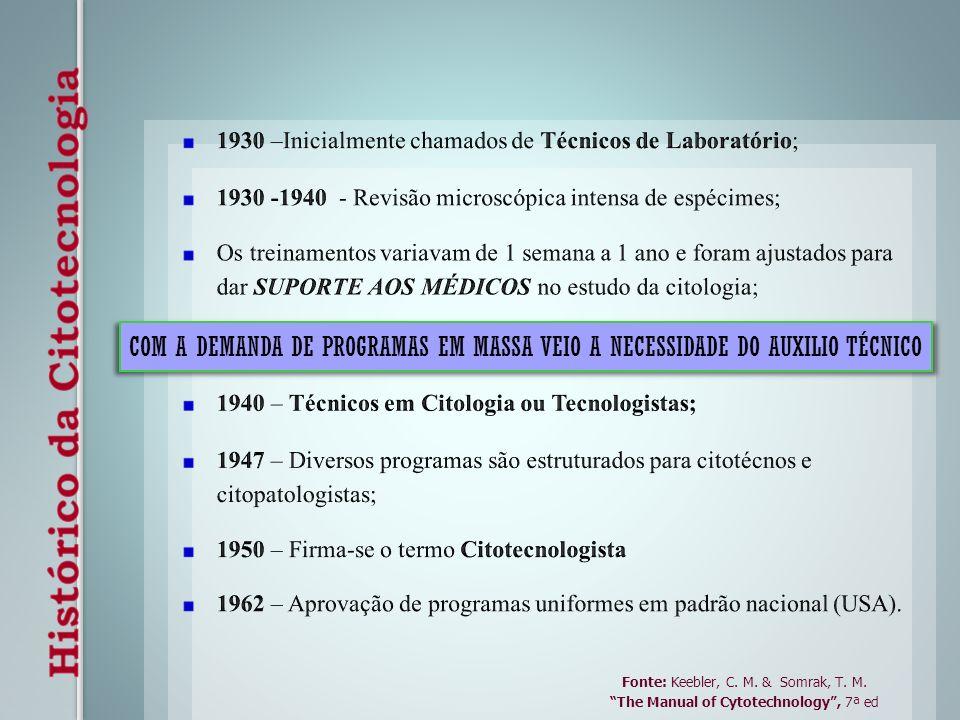 1930 –Inicialmente chamados de Técnicos de Laboratório;