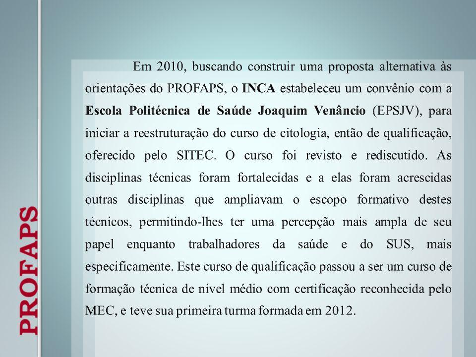 Em 2010, buscando construir uma proposta alternativa às orientações do PROFAPS, o INCA estabeleceu um convênio com a Escola Politécnica de Saúde Joaquim Venâncio (EPSJV), para iniciar a reestruturação do curso de citologia, então de qualificação, oferecido pelo SITEC.