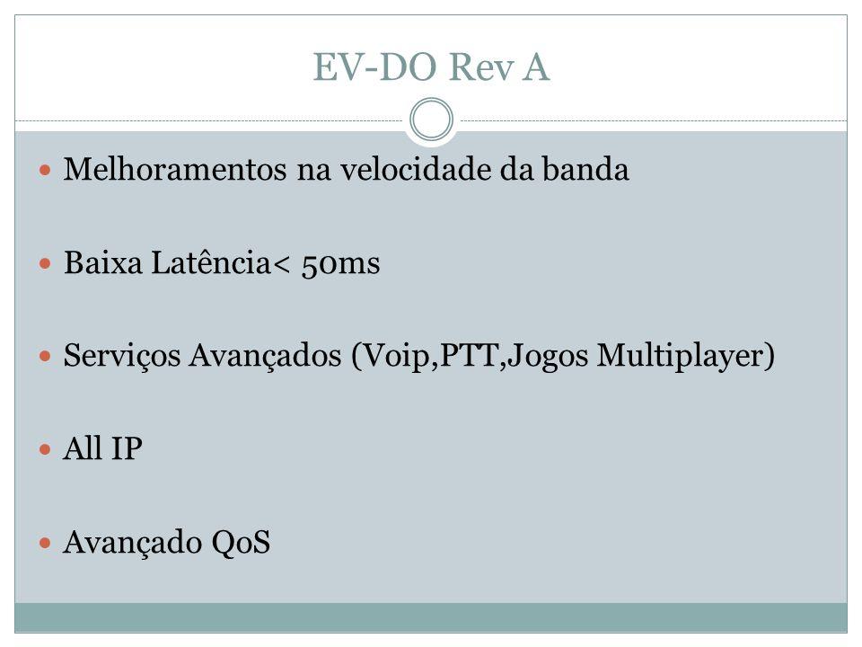 EV-DO Rev A Melhoramentos na velocidade da banda