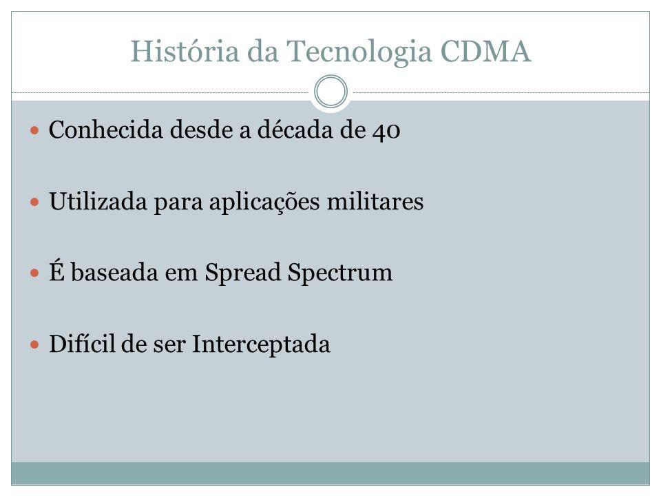 História da Tecnologia CDMA