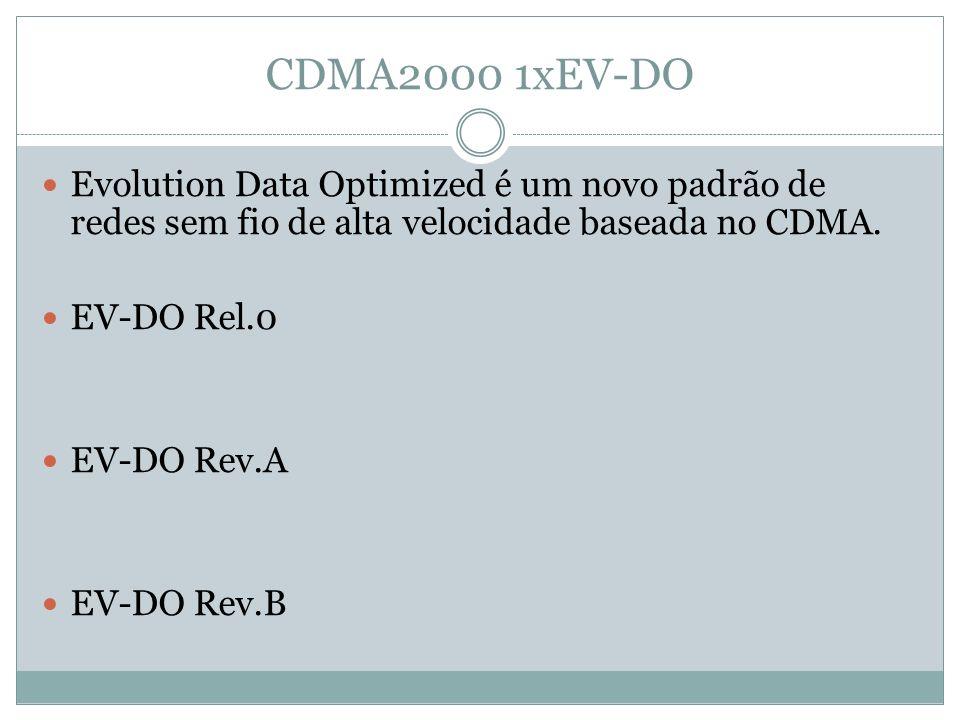 CDMA2000 1xEV-DO Evolution Data Optimized é um novo padrão de redes sem fio de alta velocidade baseada no CDMA.