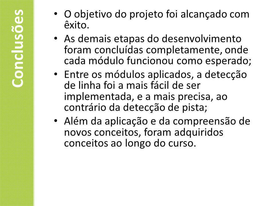Conclusões O objetivo do projeto foi alcançado com êxito.