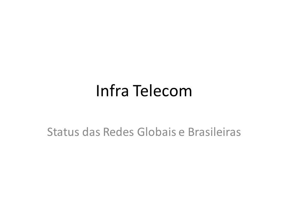 Status das Redes Globais e Brasileiras