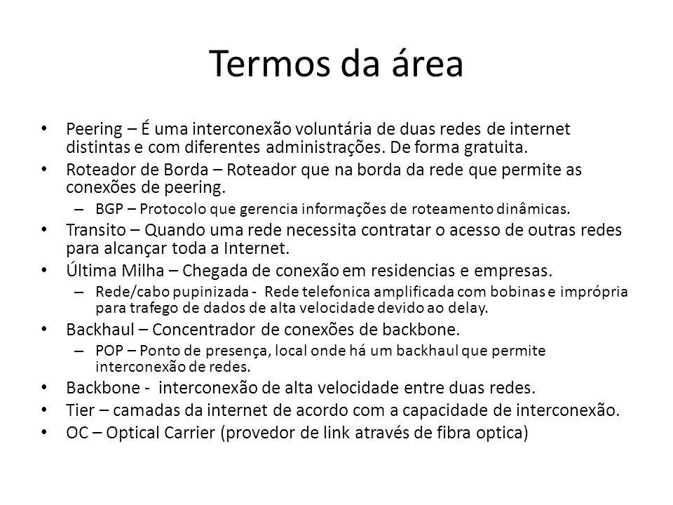 Termos da área Peering – É uma interconexão voluntária de duas redes de internet distintas e com diferentes administrações. De forma gratuita.