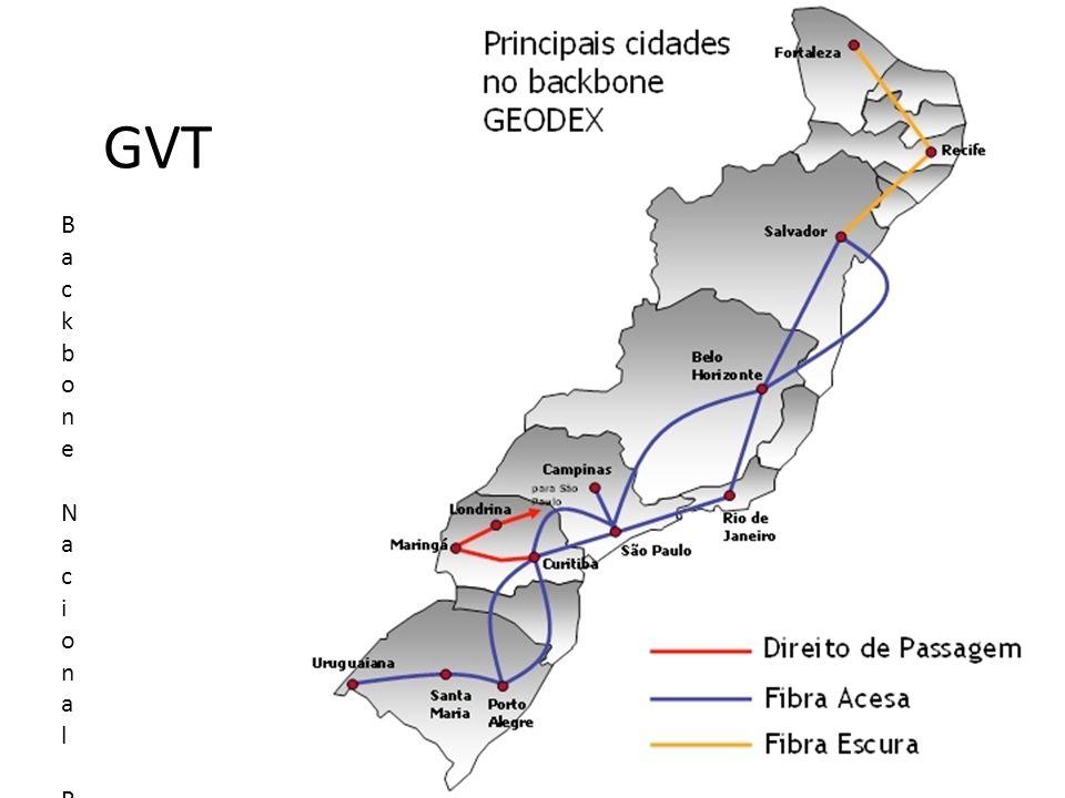 GVT Backbone Nacional Próprio