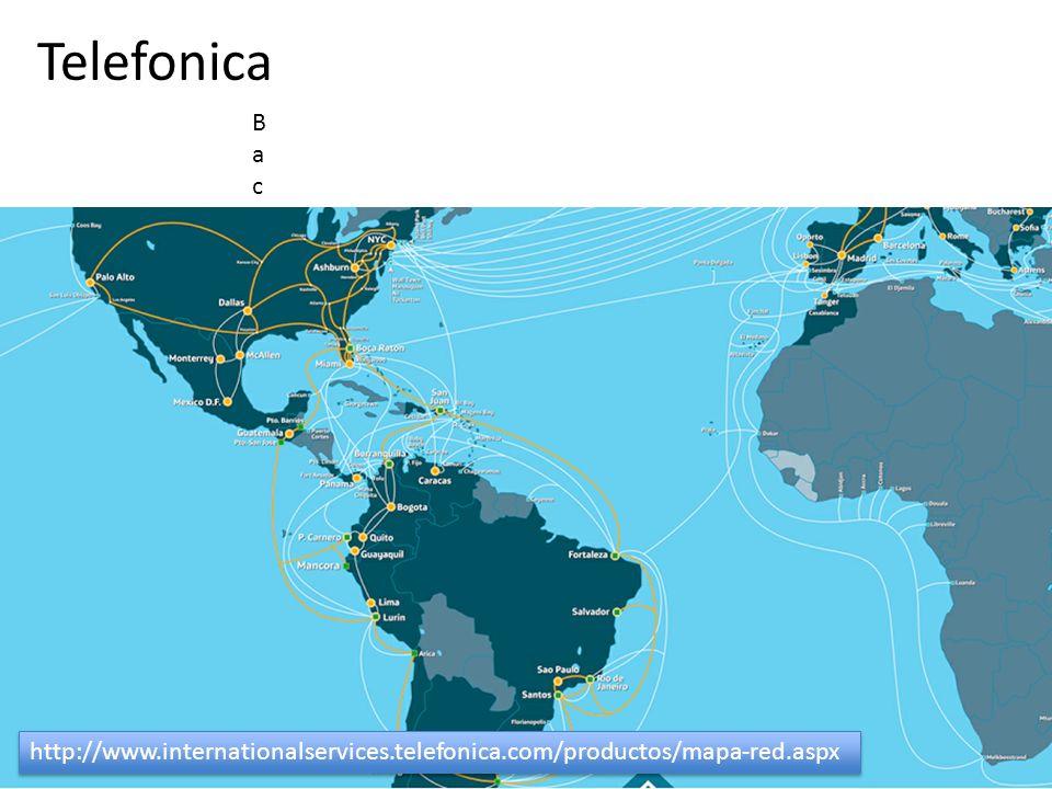 Telefonica Backbone Nacional e Internacional Próprio