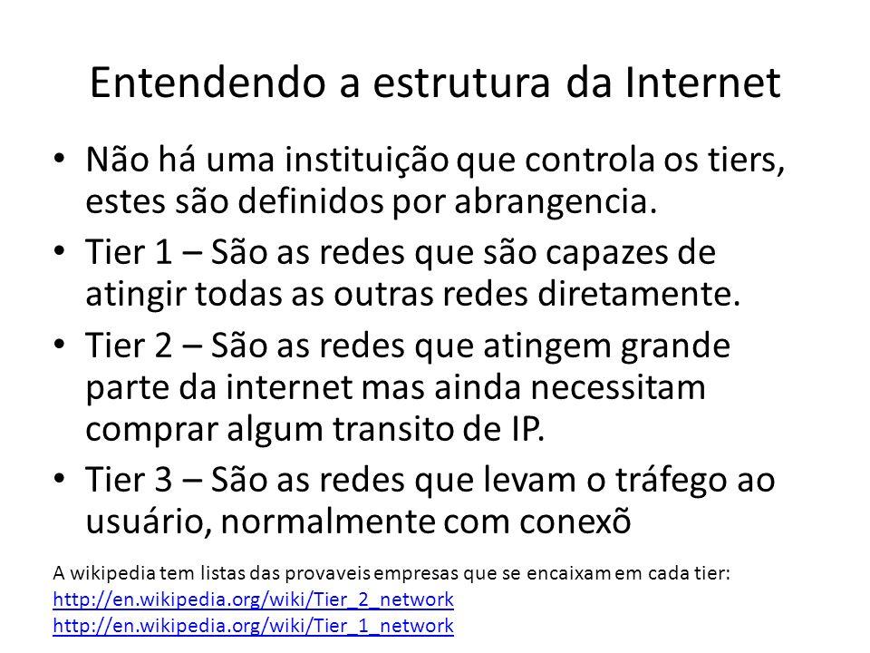 Entendendo a estrutura da Internet