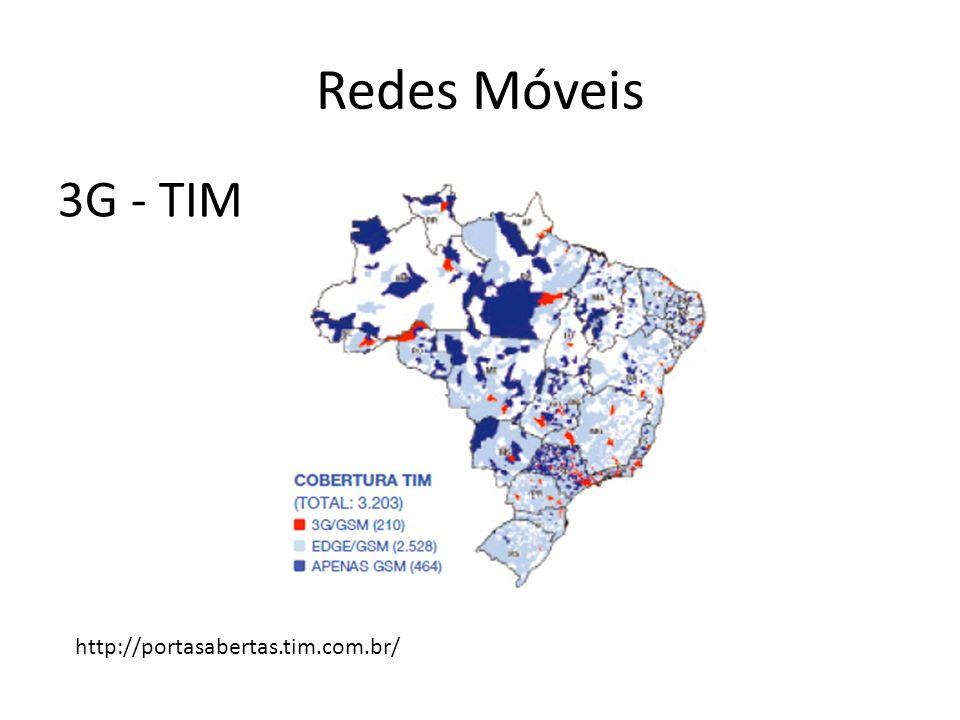 Redes Móveis 3G - TIM http://portasabertas.tim.com.br/