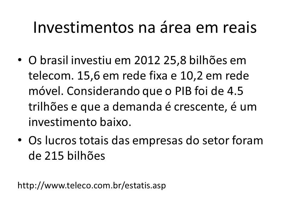 Investimentos na área em reais