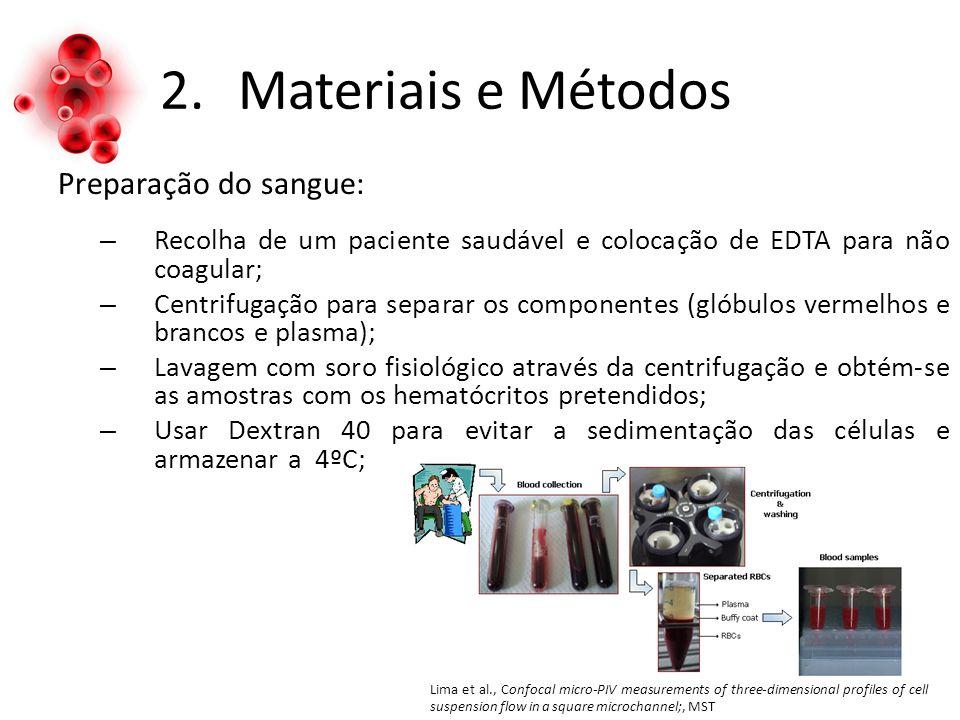 Materiais e Métodos Preparação do sangue: