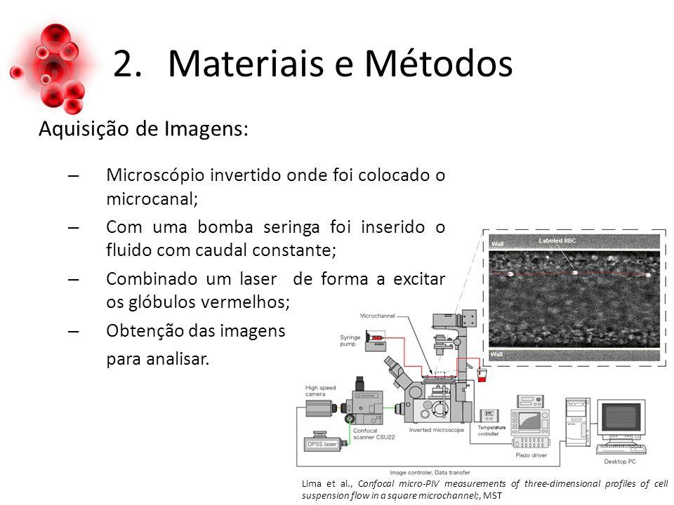 Materiais e Métodos Aquisição de Imagens:
