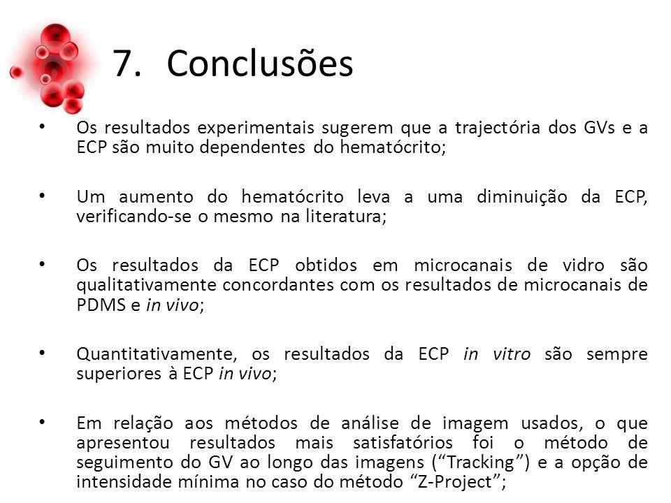 Conclusões Os resultados experimentais sugerem que a trajectória dos GVs e a ECP são muito dependentes do hematócrito;