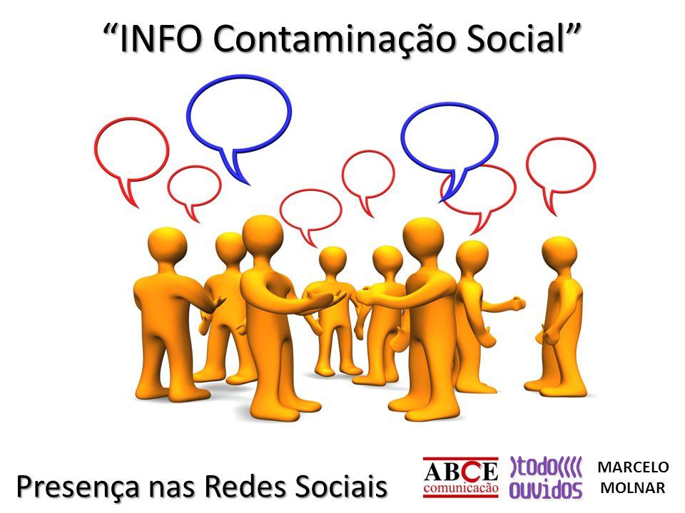 INFO Contaminação Social