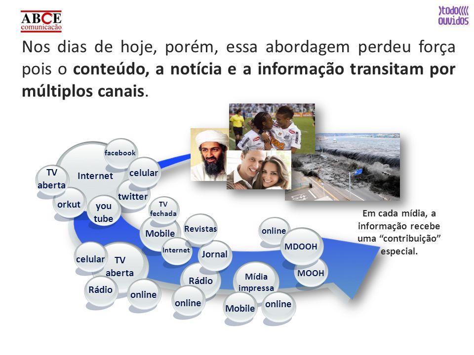 Em cada mídia, a informação recebe uma contribuição especial.