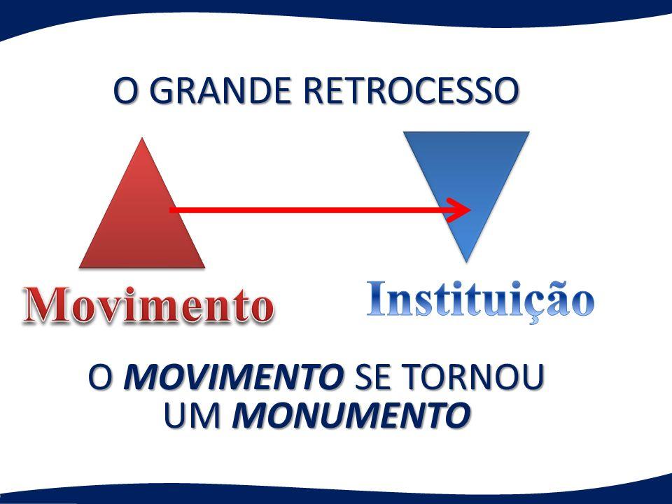 Instituição Movimento