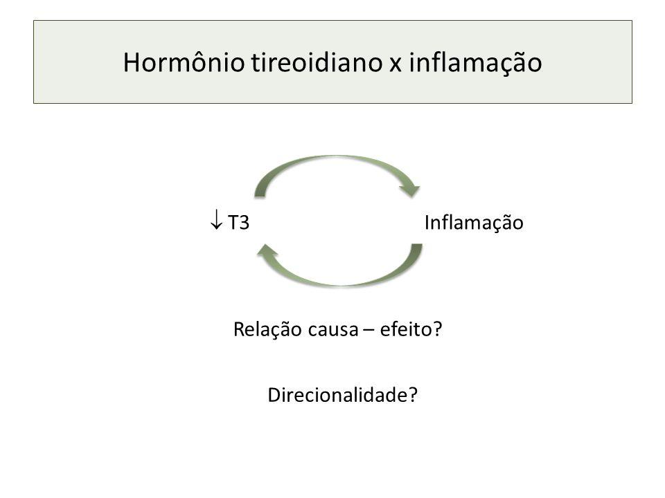 Hormônio tireoidiano x inflamação