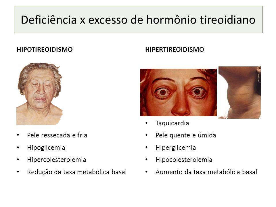Deficiência x excesso de hormônio tireoidiano
