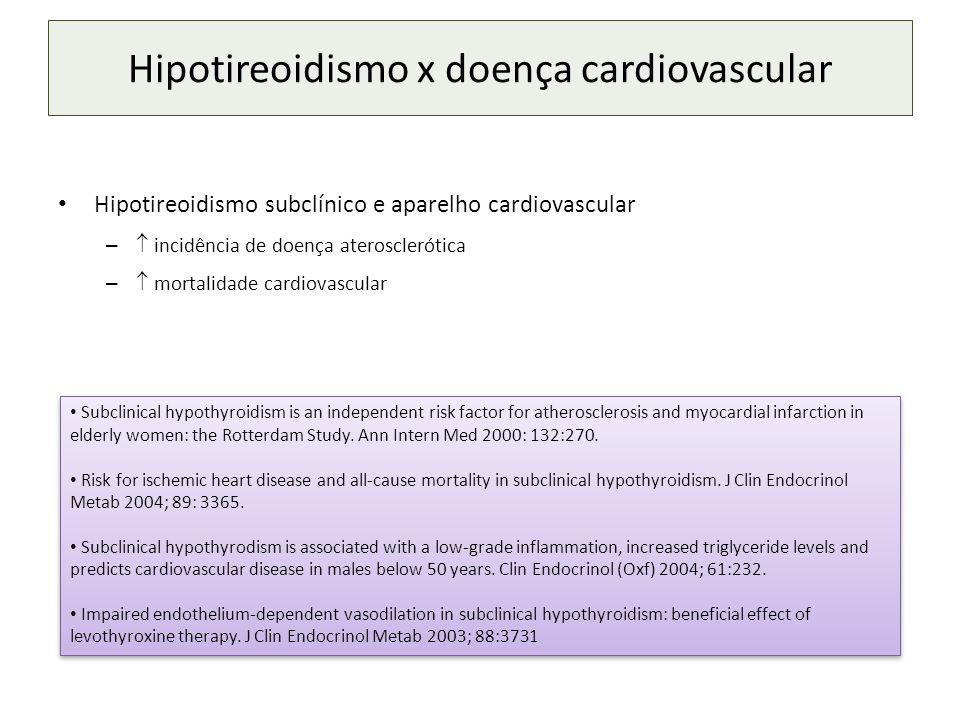Hipotireoidismo x doença cardiovascular