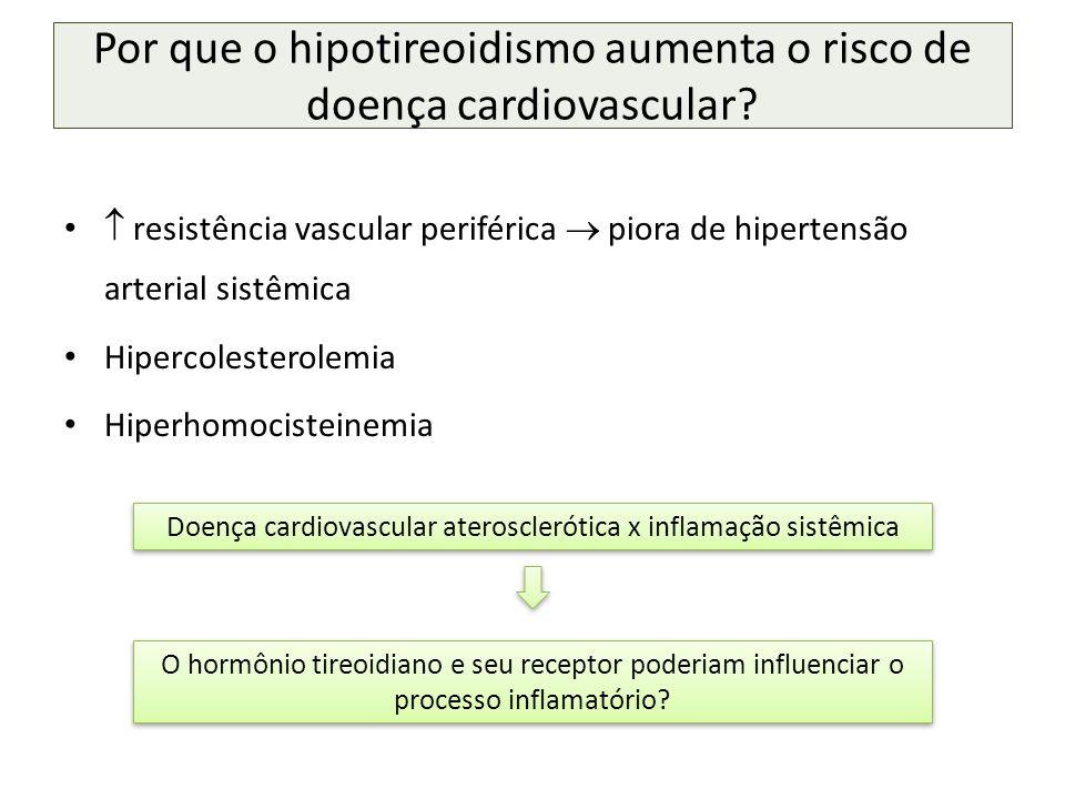 Por que o hipotireoidismo aumenta o risco de doença cardiovascular