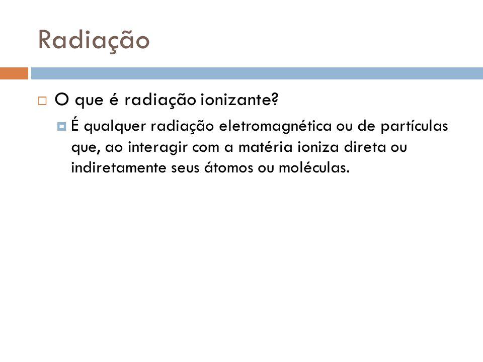 Radiação O que é radiação ionizante