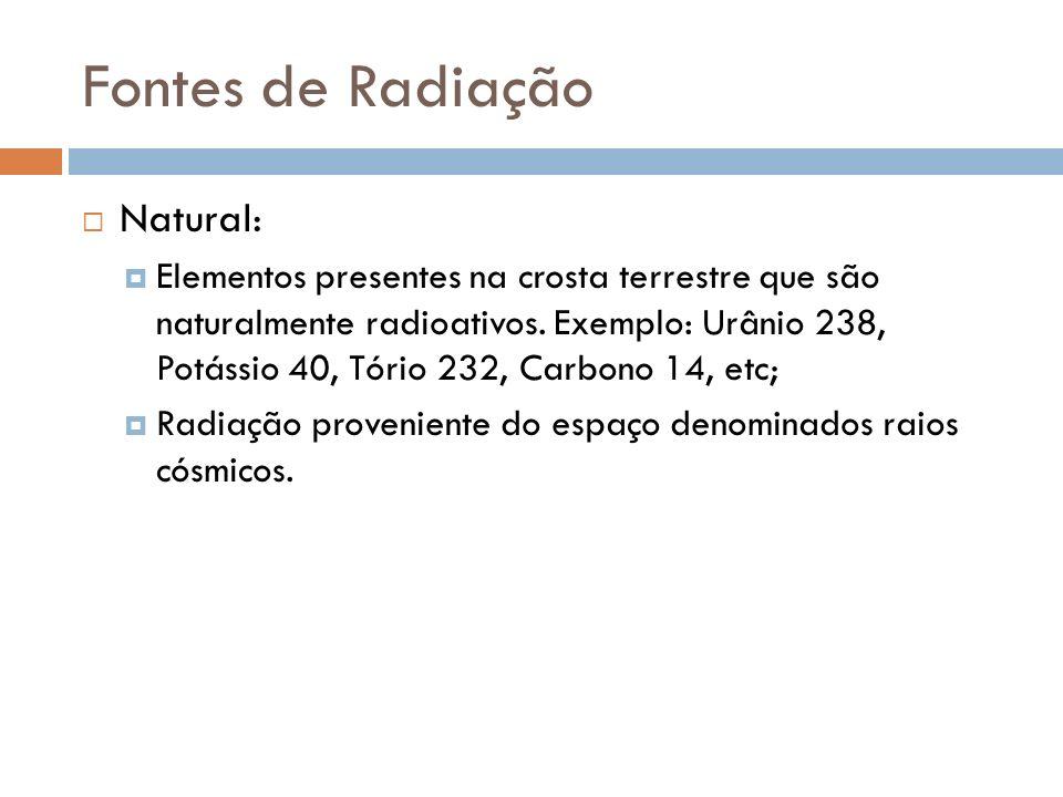 Fontes de Radiação Natural: