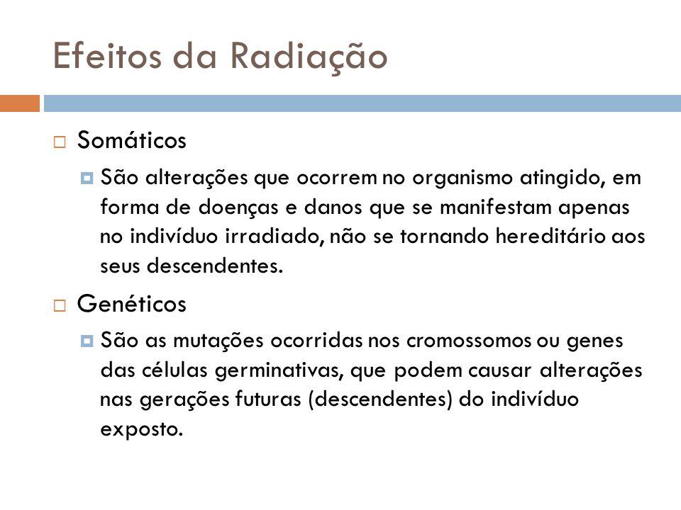 Efeitos da Radiação Somáticos Genéticos