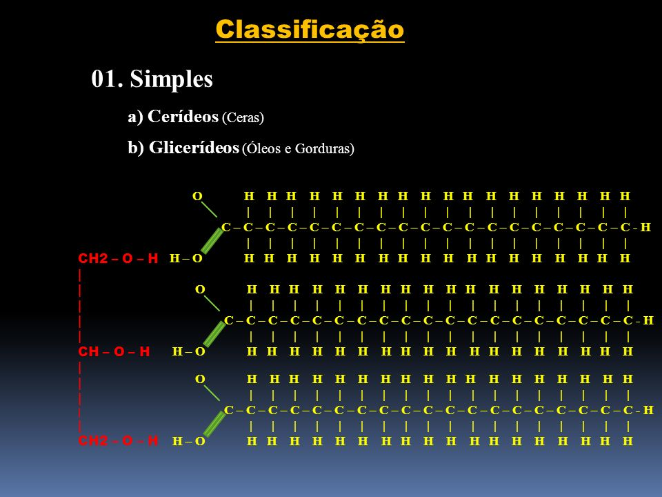 Classificação 01. Simples a) Cerídeos (Ceras)