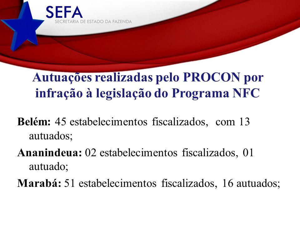 Autuações realizadas pelo PROCON por infração à legislação do Programa NFC