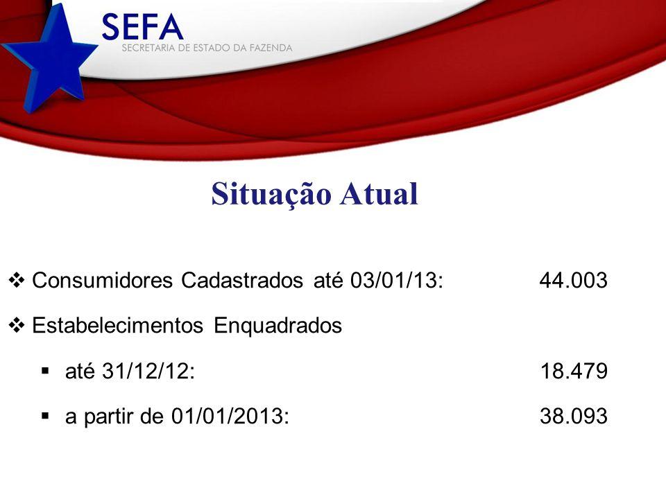 Situação Atual Consumidores Cadastrados até 03/01/13: 44.003