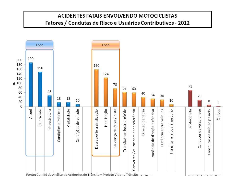 ACIDENTES FATAIS ENVOLVENDO MOTOCICLISTAS